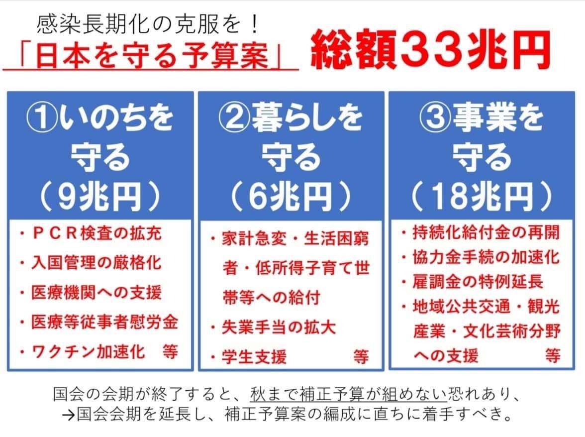 立憲民主党の『日本を守る予算案』